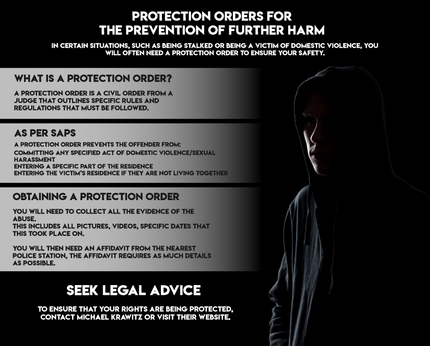 Protection Of Orders